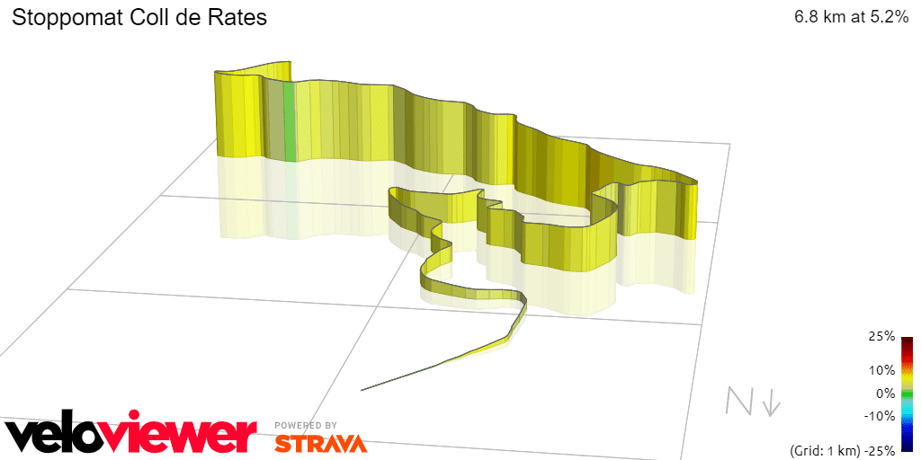 Image to: Coll de Rates on a road bike